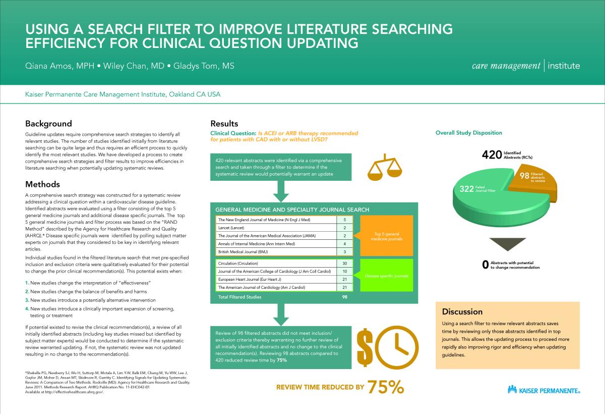 literature searching method