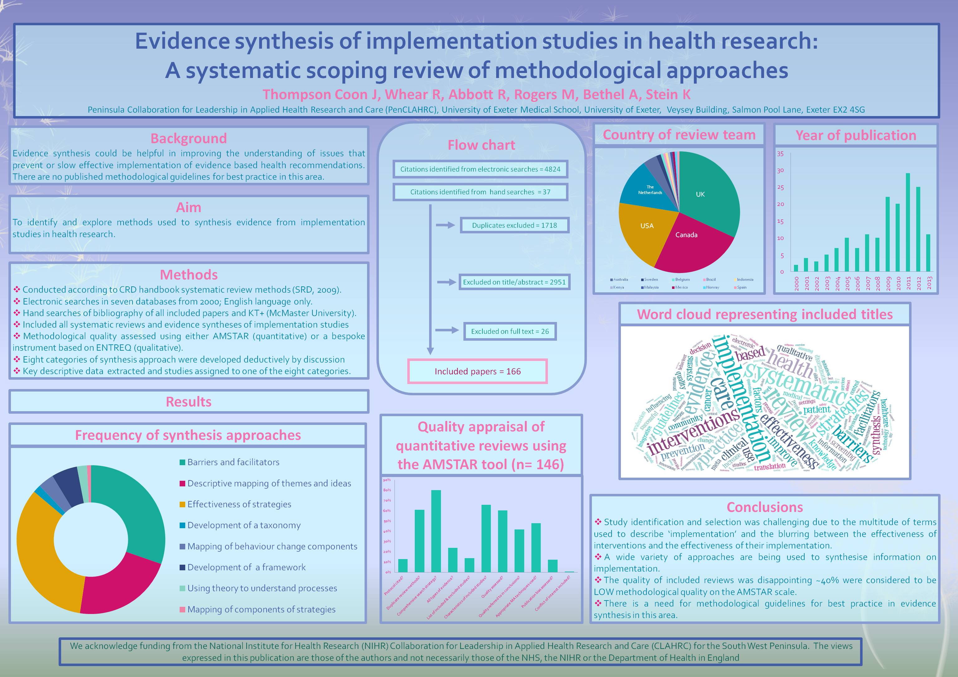 systematic reviews of health research 1 introduction this handbook provides a working framework to conduct a systematic review of a health promotion or public health intervention.